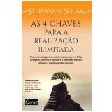As 4 Chaves Para Realização Ilimitada - Suryavan Solar