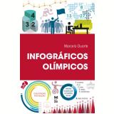 Infográficos Olímpicos - Marcelo Duarte