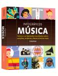 Infográficos: Música - Graham Betts