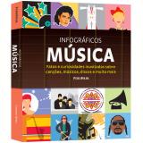 Infográficos: Música