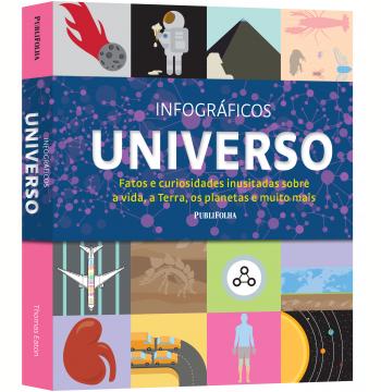 Infográficos: Universo
